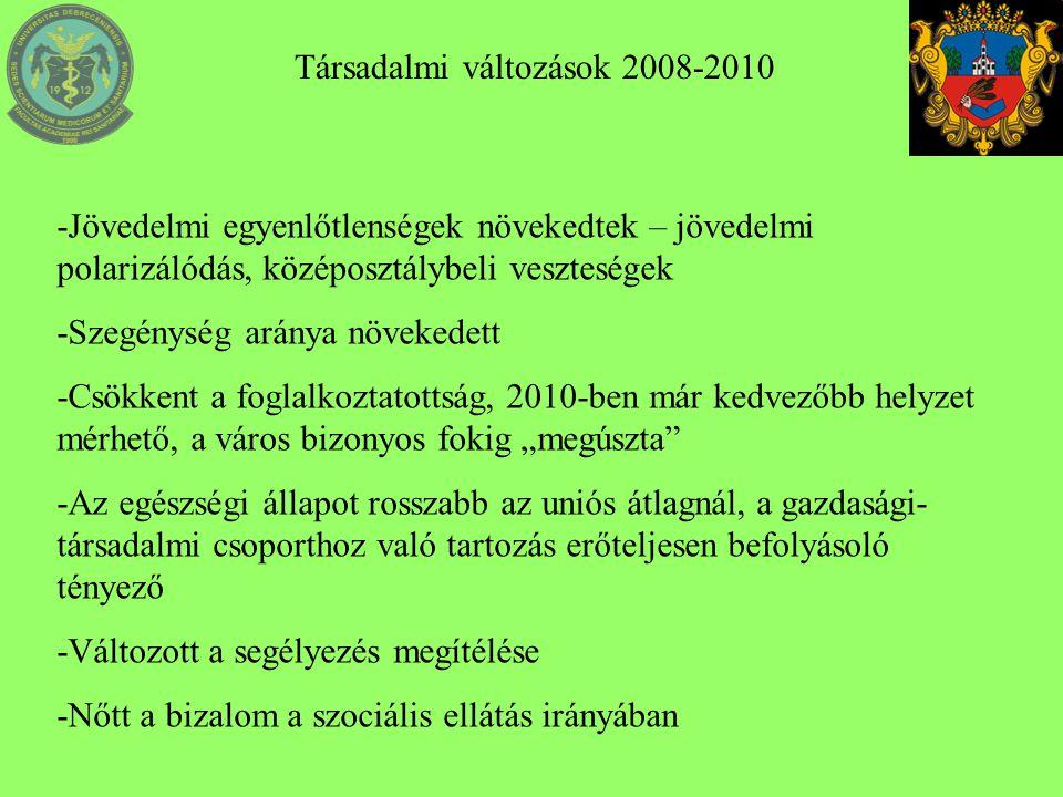 Társadalmi változások 2008-2010 -Jövedelmi egyenlőtlenségek növekedtek – jövedelmi polarizálódás, középosztálybeli veszteségek -Szegénység aránya növe