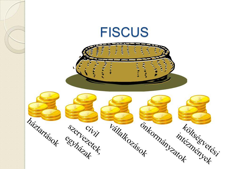 FISCUS