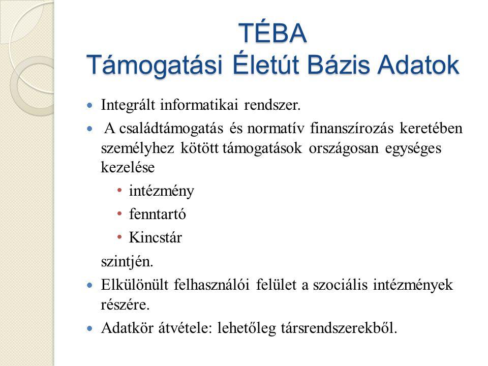 TÉBA Támogatási Életút Bázis Adatok Integrált informatikai rendszer.