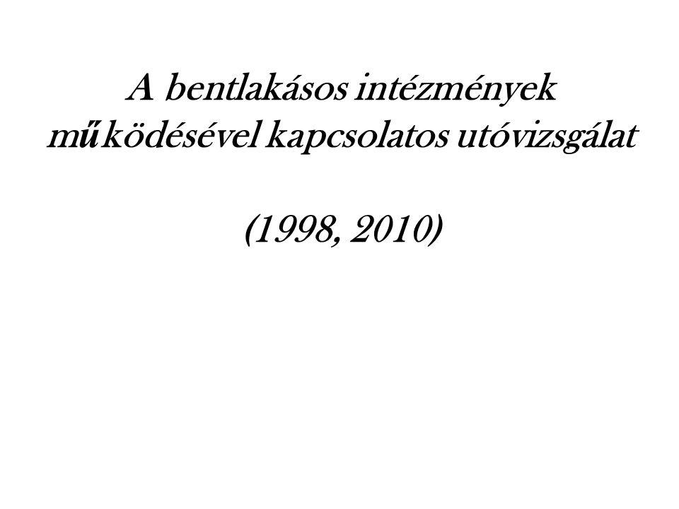 A bentlakásos intézmények m ű ködésével kapcsolatos utóvizsgálat (1998, 2010)