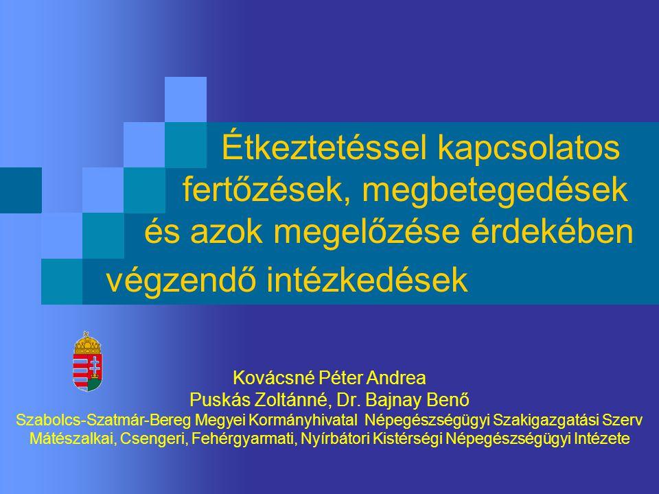 Étkeztetéssel kapcsolatos fertőzések, megbetegedések és azok megelőzése érdekében végzendő intézkedések Kovácsné Péter Andrea Puskás Zoltánné, Dr.