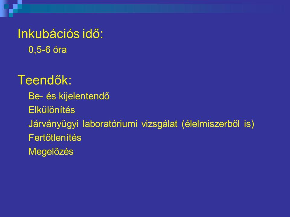 Inkubációs idő: 0,5-6 óra Teendők: Be- és kijelentendő Elkülönítés Járványügyi laboratóriumi vizsgálat (élelmiszerből is) Fertőtlenítés Megelőzés