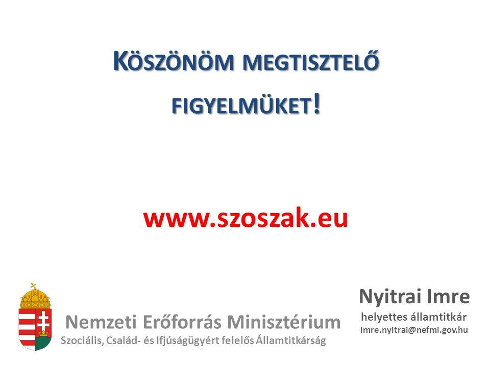 Nemzeti Erőforrás Minisztérium Szociális, Család- és Ifjúságügyért felelős Államtitkárság Nyitrai Imre helyettes államtitkár imre.nyitrai@nefmi.gov.hu