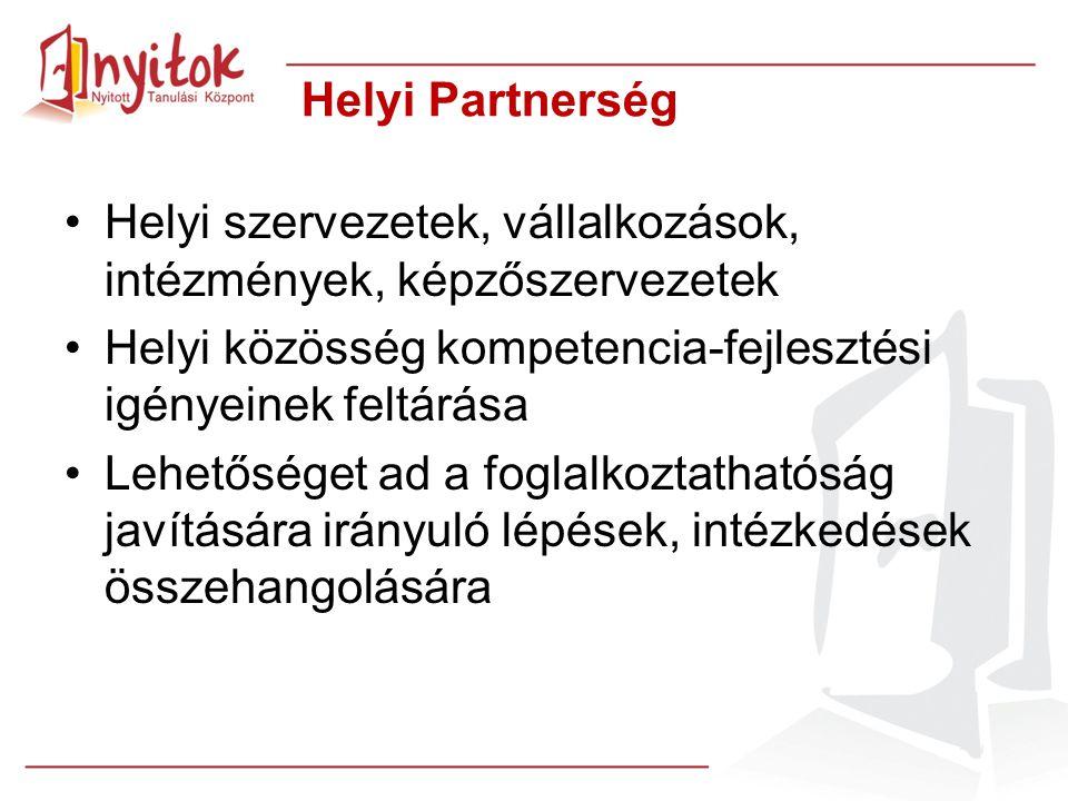 Helyi Partnerség Helyi szervezetek, vállalkozások, intézmények, képzőszervezetek Helyi közösség kompetencia-fejlesztési igényeinek feltárása Lehetőséget ad a foglalkoztathatóság javítására irányuló lépések, intézkedések összehangolására