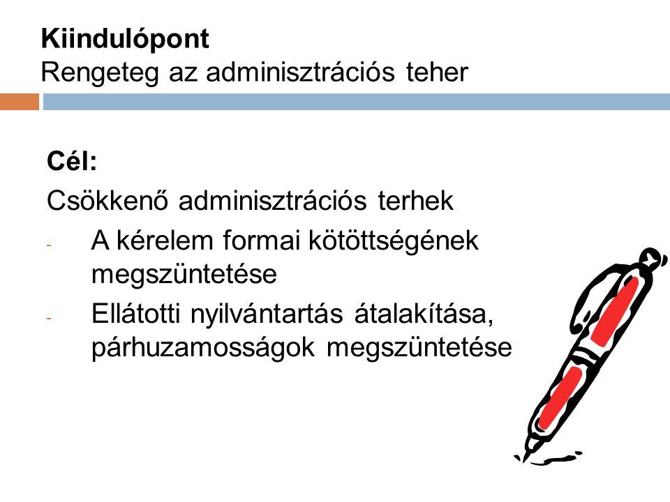 Kiindulópont Rengeteg az adminisztrációs teher Cél: Csökkenő adminisztrációs terhek - A kérelem formai kötöttségének megszüntetése - Ellátotti nyilvántartás átalakítása, párhuzamosságok megszüntetése