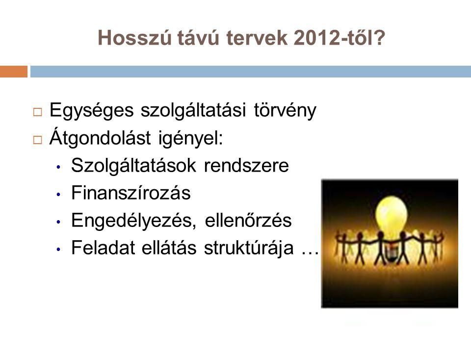 Hosszú távú tervek 2012-től?  Egységes szolgáltatási törvény  Átgondolást igényel: Szolgáltatások rendszere Finanszírozás Engedélyezés, ellenőrzés F