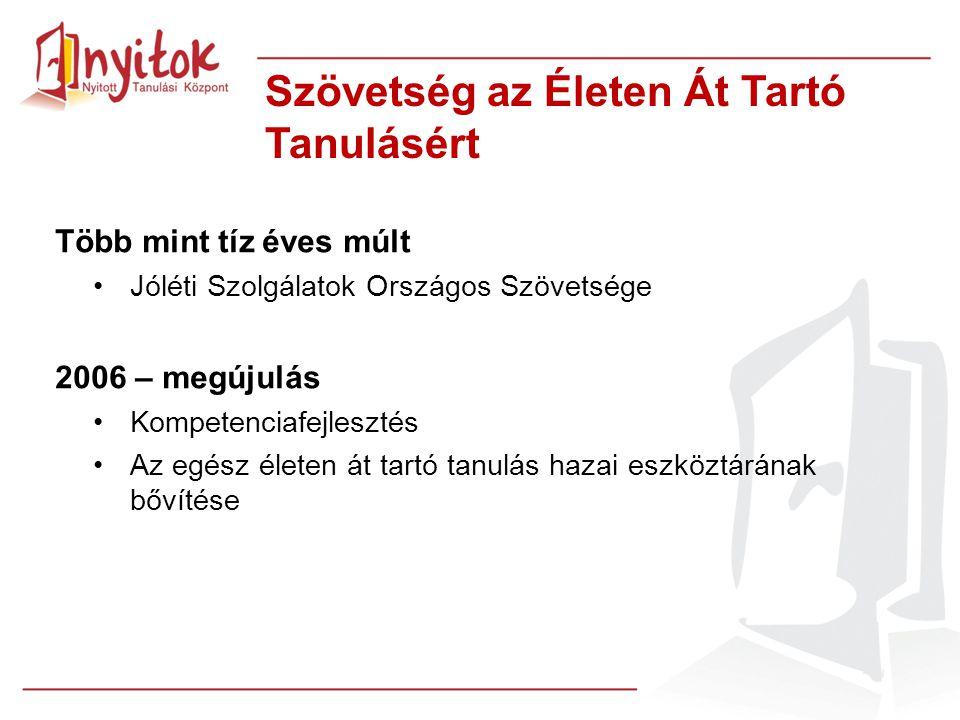 EGT/Norvég Finanszírozási Mechanizmusok 11 partner –10 magyar civil szervezet és a norvég VOX 9 megvalósítási helyszín 18 hónap A 'Tanulási partnerségek kezdeményezése' projekt adatai