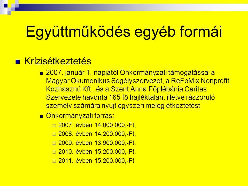 Együttműködés egyéb formái Krízisétkeztetés 2007. január 1. napjától Önkormányzati támogatással a Magyar Ökumenikus Segélyszervezet, a ReFoMix Nonprof