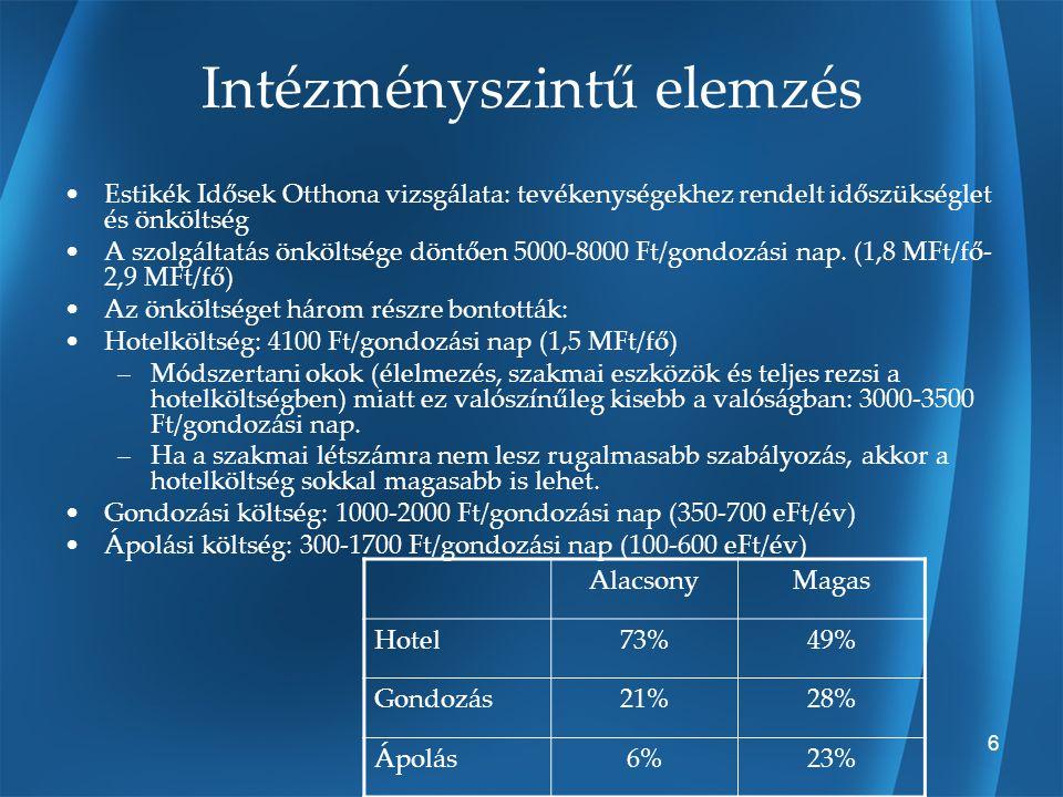 Makromodell Néhány további feltevés: A szociális indikáció mérőeszköze a jövedelem A jövedelmek megoszlása a mintában: Az önellátási rászorultsághoz kapcsolódó önköltségek eloszlása: HGCS-fokHGCs-sk5 fokSzlovák skála I7%5%6,7% II17%10%13,3% III30%15%20,0% IV46%30%26,7% V 40%33,3% Összesen100%100% 100% Jövedelem (eFt)Arány <307% 30-509,70% 50-7038,40% 70-9033,50% 90-11,40% Összesen100%