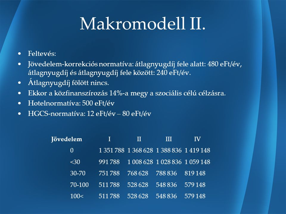 Makromodell II. Feltevés: Jövedelem-korrekciós normatíva: átlagnyugdíj fele alatt: 480 eFt/év, átlagnyugdíj és átlagnyugdíj fele között: 240 eFt/év. Á