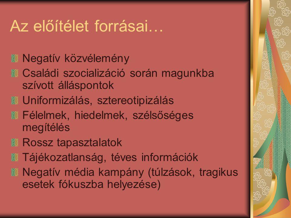 Az előítélet forrásai… Negatív közvélemény Családi szocializáció során magunkba szívott álláspontok Uniformizálás, sztereotipizálás Félelmek, hiedelmek, szélsőséges megítélés Rossz tapasztalatok Tájékozatlanság, téves információk Negatív média kampány (túlzások, tragikus esetek fókuszba helyezése)