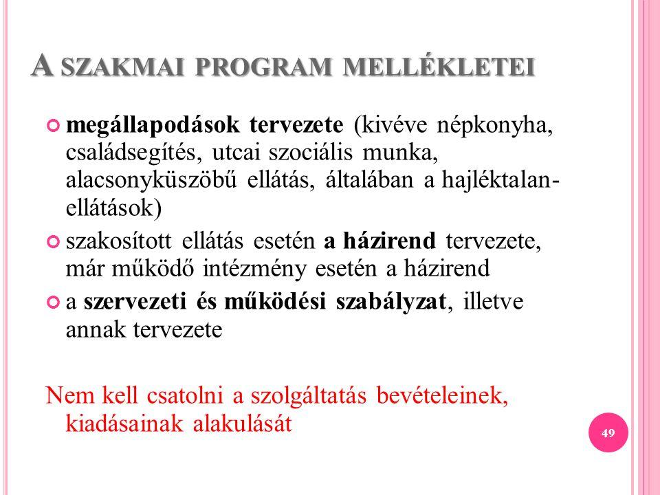 49 A SZAKMAI PROGRAM MELLÉKLETEI megállapodások tervezete (kivéve népkonyha, családsegítés, utcai szociális munka, alacsonyküszöbű ellátás, általában