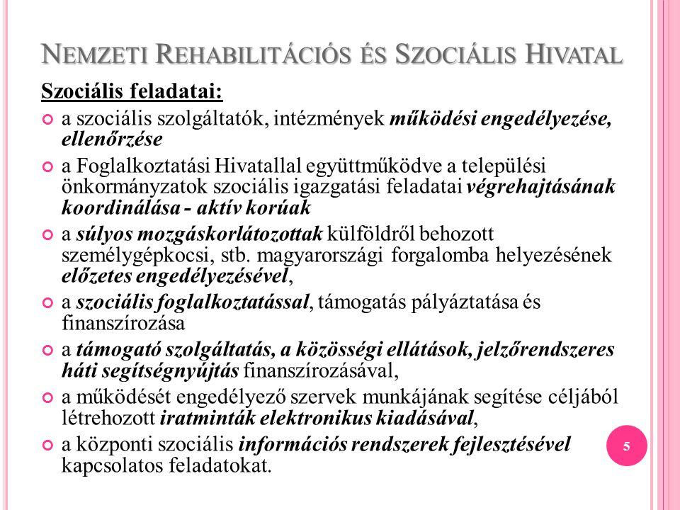 N EMZETI R EHABILITÁCIÓS ÉS S ZOCIÁLIS H IVATAL Szociális feladatai: a szociális szolgáltatók, intézmények működési engedélyezése, ellenőrzése a Fogla
