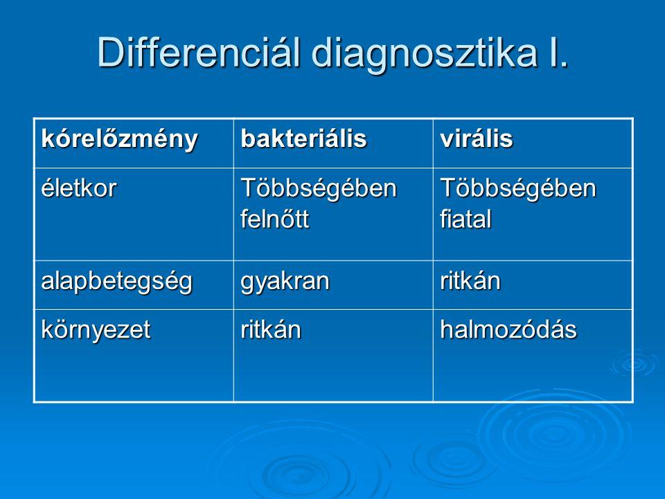 Differenciál diagnosztika I. kórelőzménybakteriálisvirális életkor Többségében felnőtt Többségében fiatal alapbetegséggyakranritkán környezetritkánhal
