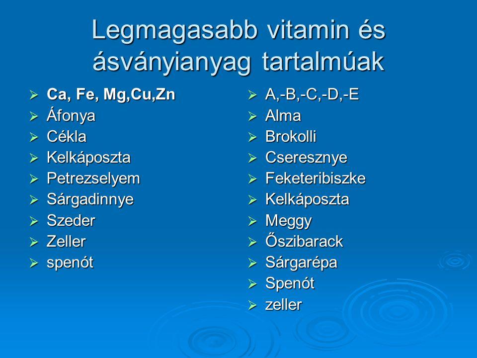 Legmagasabb vitamin és ásványianyag tartalmúak  Ca, Fe, Mg,Cu,Zn  Áfonya  Cékla  Kelkáposzta  Petrezselyem  Sárgadinnye  Szeder  Zeller  spenót  A,-B,-C,-D,-E  Alma  Brokolli  Cseresznye  Feketeribiszke  Kelkáposzta  Meggy  Őszibarack  Sárgarépa  Spenót  zeller