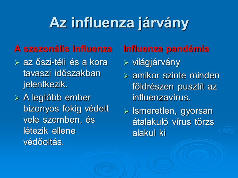 Az influenza járvány A szezonális influenza  az őszi-téli és a kora tavaszi időszakban jelentkezik.  A legtöbb ember bizonyos fokig védett vele szem