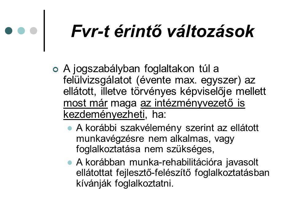 Fvr-t érintő változások A vizsgálatot az ORSZI honlapján közzétett adatlapon lehet kezdeményezni, melyhez az Fvr.