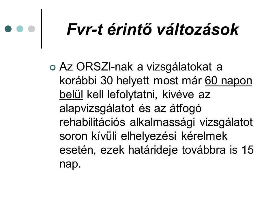 Fvr-t érintő változások A Szoc.