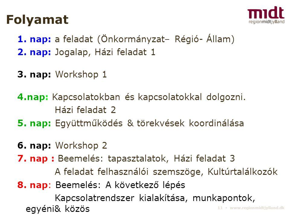 11 ▪ www.regionmidtjylland.dk Folyamat 1. nap: a feladat (Önkormányzat– Régió- Állam) 2. nap: Jogalap, Házi feladat 1 3. nap: Workshop 1 4.nap: Kapcso
