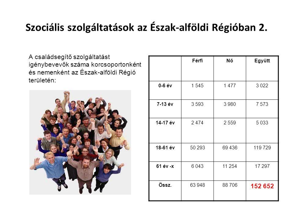 Szociális szolgáltatások az Észak-alföldi Régióban 2. A családsegítő szolgáltatást igénybevevők száma korcsoportonként és nemenként az Észak-alföldi R
