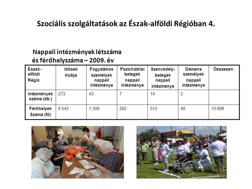 Szociális szolgáltatások az Észak-alföldi Régióban 4. Nappali intézmények létszáma és férőhelyszáma – 2009. év Észak- alföldi Régió Idősek klubja Fogy