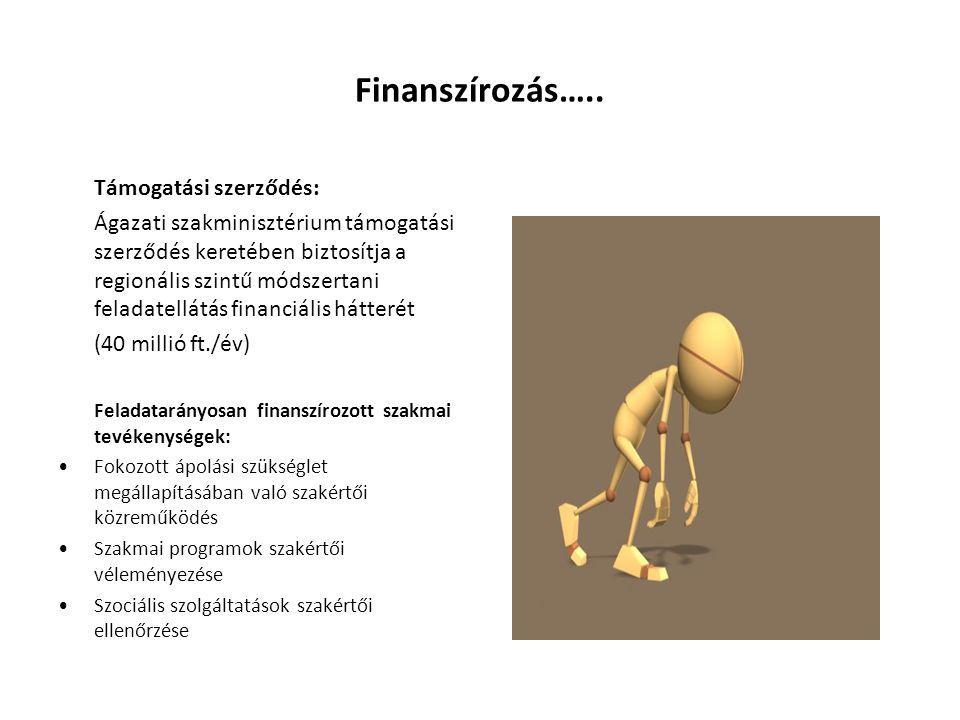 Finanszírozás….. Támogatási szerződés: Ágazati szakminisztérium támogatási szerződés keretében biztosítja a regionális szintű módszertani feladatellát