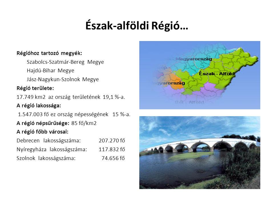 Észak-alföldi Régió… Régióhoz tartozó megyék: Szabolcs-Szatmár-Bereg Megye Hajdú-Bihar Megye Jász-Nagykun-Szolnok Megye Régió területe: 17.749 km2 az