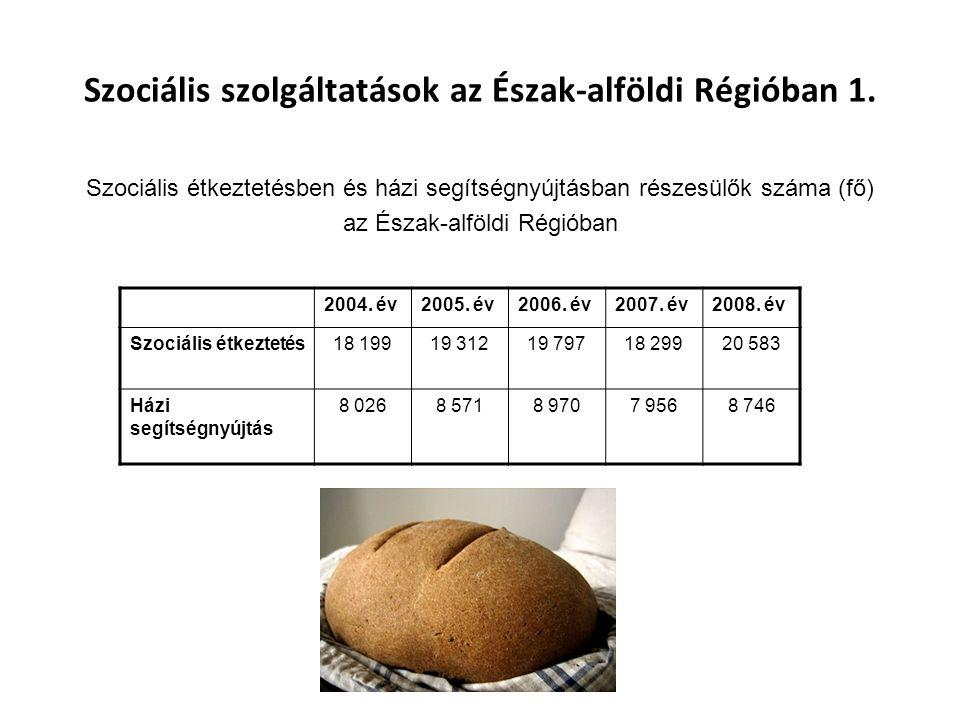 Szociális szolgáltatások az Észak-alföldi Régióban 1. Szociális étkeztetésben és házi segítségnyújtásban részesülők száma (fő) az Észak-alföldi Régiób