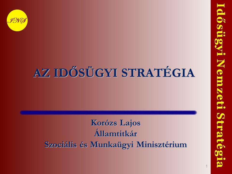 1 AZ IDŐSÜGYI STRATÉGIA Korózs Lajos Államtitkár Szociális és Munkaügyi Minisztérium
