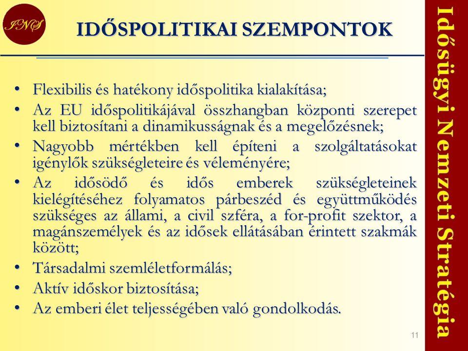 11 IDŐSPOLITIKAI SZEMPONTOK Flexibilis és hatékony időspolitika kialakítása; Flexibilis és hatékony időspolitika kialakítása; Az EU időspolitikájával