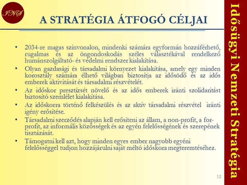 12 A STRATÉGIA ÁTFOGÓ CÉLJAI 2034-re magas színvonalon, mindenki számára egyformán hozzáférhető, rugalmas és az öngondoskodás széles választékával ren