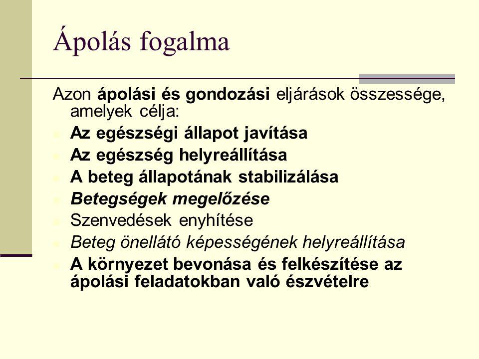Ápolás a Szoc.tv.-ben 93. évi III. tv. 67.