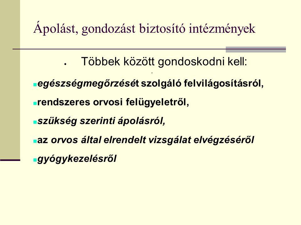 20/1996.(VII. 27.) NM. rendelet ● 1.