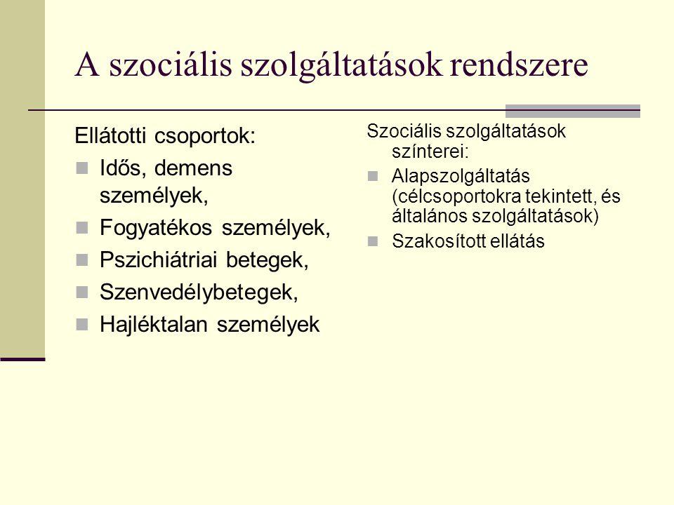 A szociális szolgáltatások rendszere Általános szolgáltatások, célcsoporttól függetlenül: Szegénység elleni küzdelem Mindennapi életvitel támogatása Foglalkoztatás elősegítése Célcsoportok szerinti szolgáltatások: ápolás – gondozás Rehabilitáció, re-integráció, re-szociálizáció foglalkoztatás elősegítése (munka-rehabilitáció, fejlesztő – felkészítő foglalkoztatás) ártalomcsökkentés
