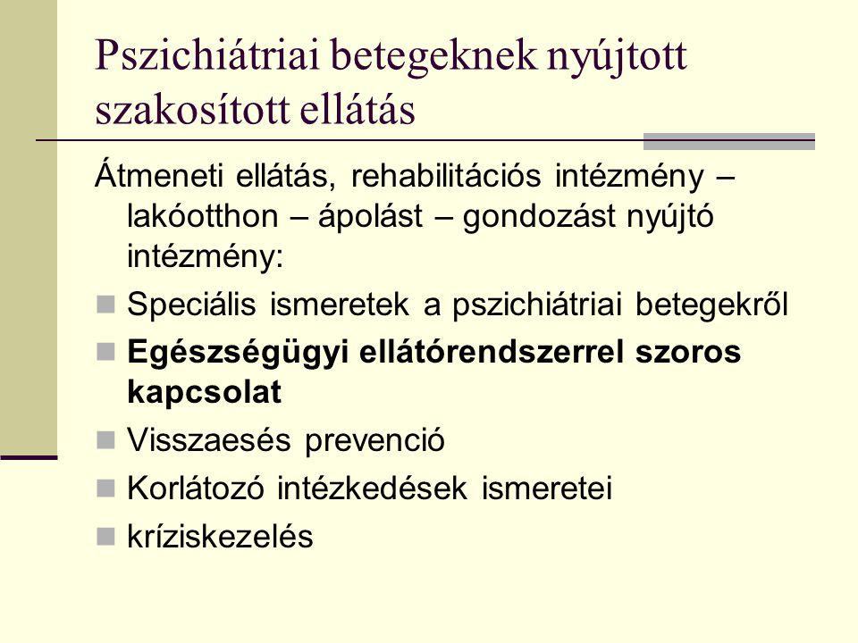 Pszichiátriai betegeknek nyújtott szakosított ellátás Átmeneti ellátás, rehabilitációs intézmény – lakóotthon – ápolást – gondozást nyújtó intézmény: Speciális ismeretek a pszichiátriai betegekről Egészségügyi ellátórendszerrel szoros kapcsolat Visszaesés prevenció Korlátozó intézkedések ismeretei kríziskezelés