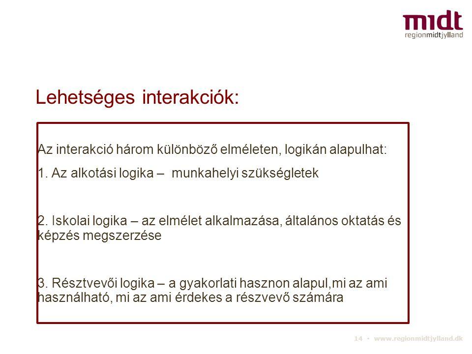14 ▪ www.regionmidtjylland.dk Lehetséges interakciók: Az interakció három különböző elméleten, logikán alapulhat: 1.