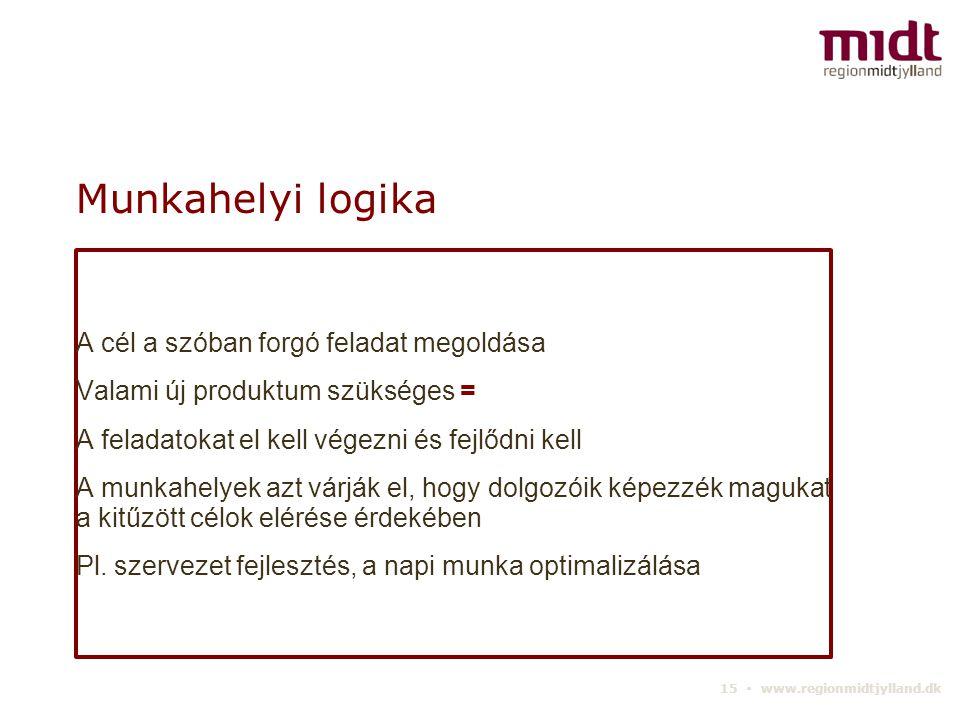 15 ▪ www.regionmidtjylland.dk Munkahelyi logika A cél a szóban forgó feladat megoldása Valami új produktum szükséges = A feladatokat el kell végezni és fejlődni kell A munkahelyek azt várják el, hogy dolgozóik képezzék magukat a kitűzött célok elérése érdekében Pl.