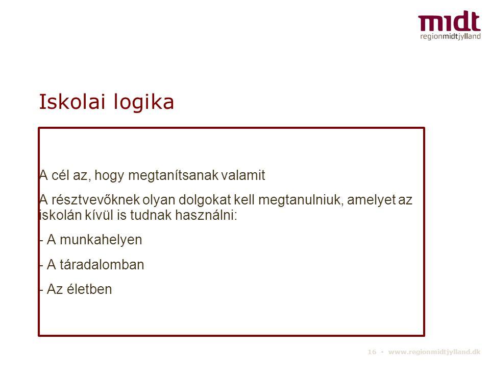 16 ▪ www.regionmidtjylland.dk Iskolai logika A cél az, hogy megtanítsanak valamit A résztvevőknek olyan dolgokat kell megtanulniuk, amelyet az iskolán kívül is tudnak használni: - A munkahelyen - A táradalomban - Az életben