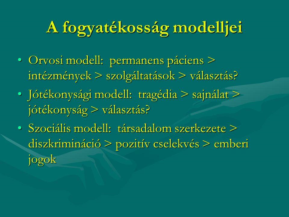 A fogyatékosság modelljei Orvosi modell: permanens páciens > intézmények > szolgáltatások > választás?Orvosi modell: permanens páciens > intézmények >