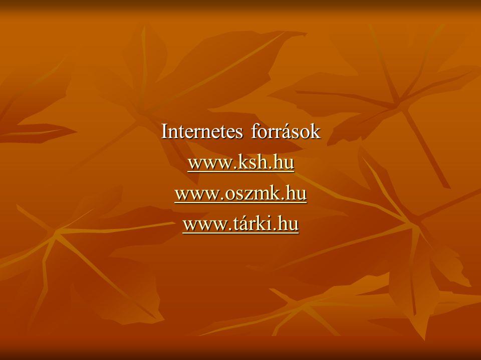 Internetes források www.ksh.hu www.oszmk.hu www.tárki.hu