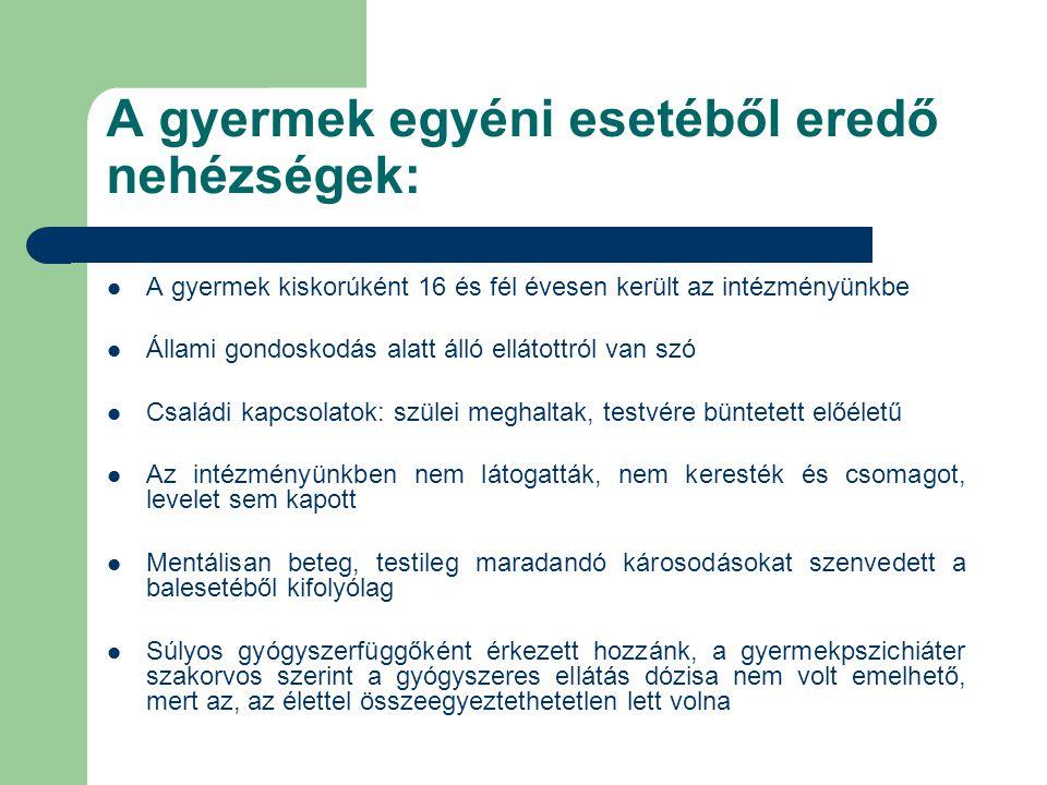 Az újszerű gondozási igény a következő fejlesztő munkát indukálta: Szektorok közötti együttműködés (oktatás, gyermekvédelem, egészségügyi ellátórendszer, szociális intézmény) – állandó team létrehozása, a hatóságok behívása a munkába (Szociális és Gyámhivatal megyei és helyi szinten) Újfajta munkaszervezés – állandó felügyelet biztosítása 24 órán át Tárgyi környezet átalakítása (törhetetlen üveg, szúrásra, vágásra, akasztásra, tűzgyújtásra alkalmas eszközök eltávolítása, áramtalanítás stb.) Elfogadó környezet (kórházi látogatások, női praktikákra való tanítás, rendszeres beszélgetés, odafigyelés és viszonylag állandó személyzet biztosítása) Agresszió nem érte a lakót a szakszemélyzet részéről Lakótársak megnyugtatása, felkészítése, folyamatos támogatása és fokozott megfigyelése