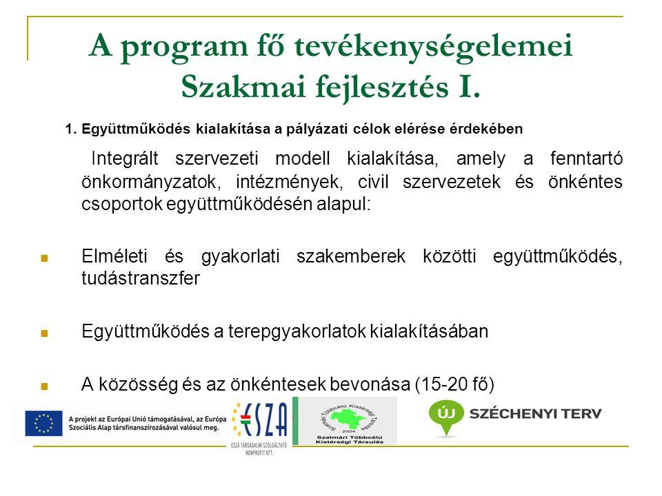 A program fő tevékenységelemei Szakmai fejlesztés II.