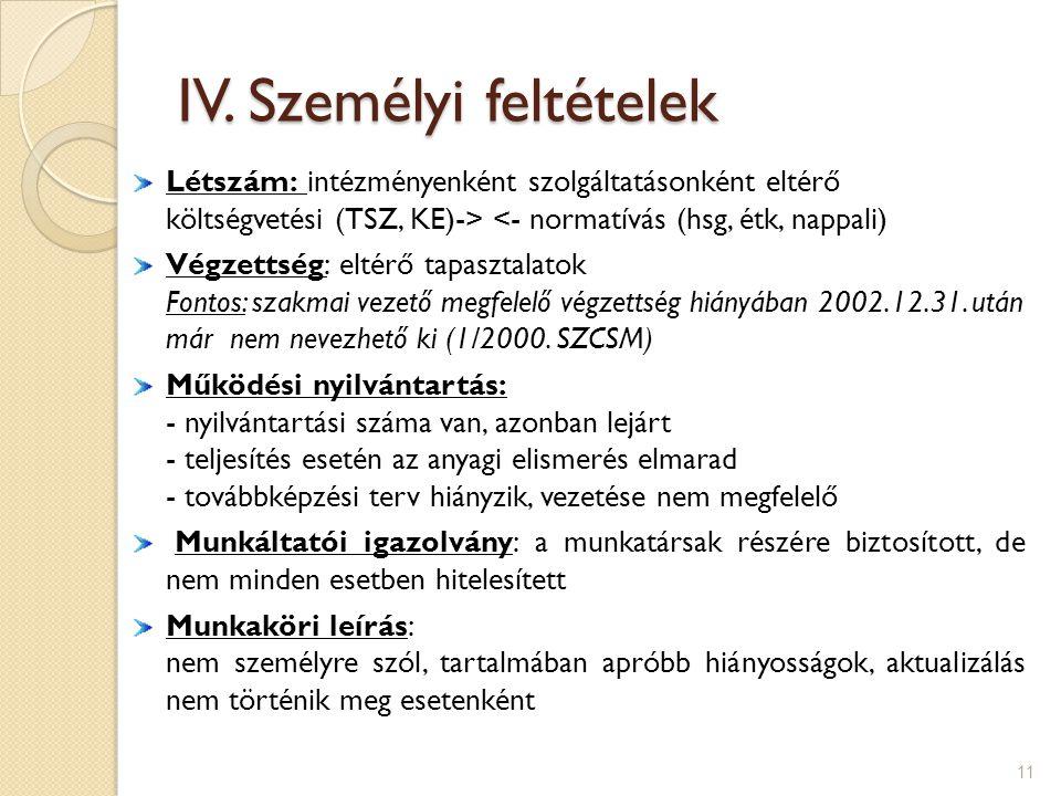 IV. Személyi feltételek Létszám: intézményenként szolgáltatásonként eltérő költségvetési (TSZ, KE)-> <- normatívás (hsg, étk, nappali) Végzettség: elt