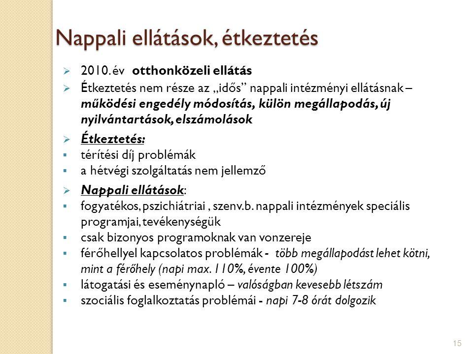 15 Nappali ellátások, étkeztetés  2010.