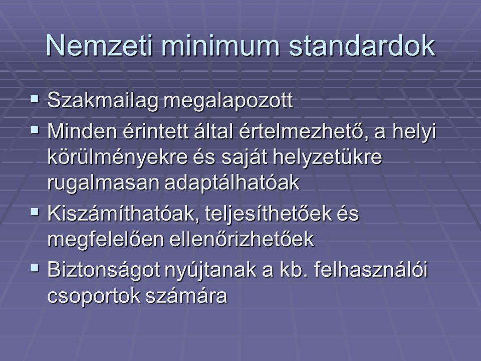 Nemzeti minimum standardok  Szakmailag megalapozott  Minden érintett által értelmezhető, a helyi körülményekre és saját helyzetükre rugalmasan adaptálhatóak  Kiszámíthatóak, teljesíthetőek és megfelelően ellenőrizhetőek  Biztonságot nyújtanak a kb.