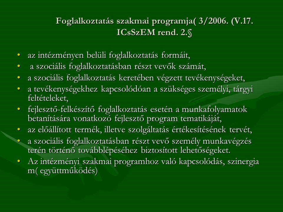 Foglalkoztatás szakmai programja( 3/2006. (V.17. ICsSzEM rend. 2.§ az intézményen belüli foglalkoztatás formáit,az intézményen belüli foglalkoztatás f