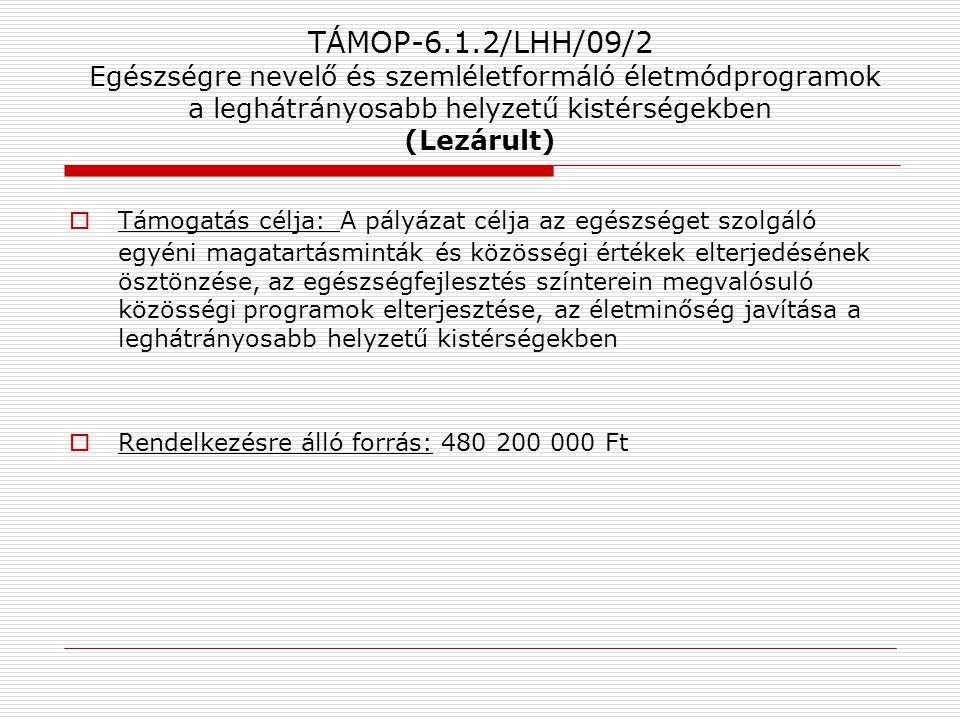 TÁMOP-6.1.2/LHH/09/2 Egészségre nevelő és szemléletformáló életmódprogramok a leghátrányosabb helyzetű kistérségekben (Lezárult)  Támogatás célja: A