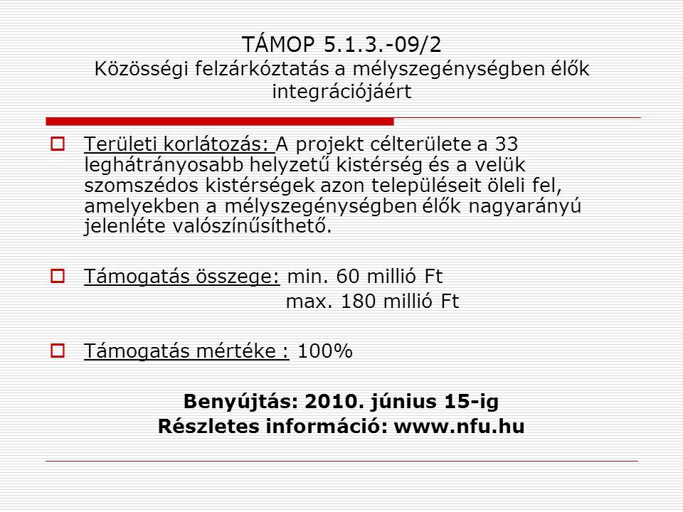 TÁMOP 5.1.3.-09/2 Közösségi felzárkóztatás a mélyszegénységben élők integrációjáért  Területi korlátozás: A projekt célterülete a 33 leghátrányosabb