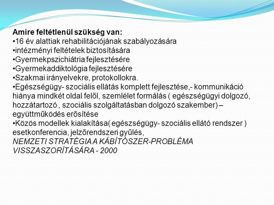 Amire feltétlenül szükség van: 16 év alattiak rehabilitációjának szabályozására intézményi feltételek biztosítására Gyermekpszichiátria fejlesztésére Gyermekaddiktológia fejlesztésére Szakmai irányelvekre, protokollokra.