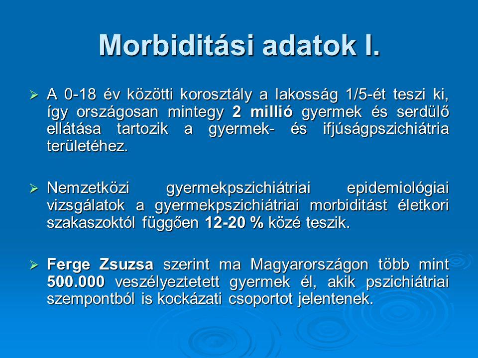 Morbiditási adatok I.